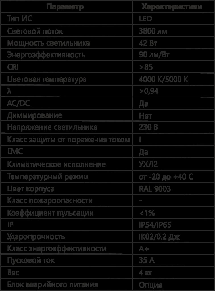 Svet-parametry-02